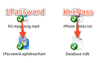 How to Use Dropbox as the Ultimate Password Syncer