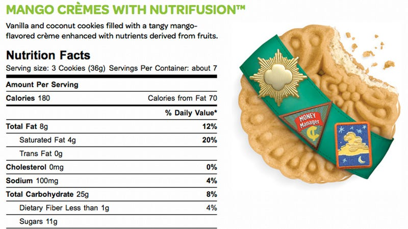 The New Girl Scout Cookie Tastes Like BULLSHIT