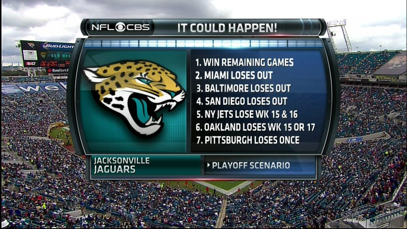 The Jaguars Can Still Technically Make The Playoffs