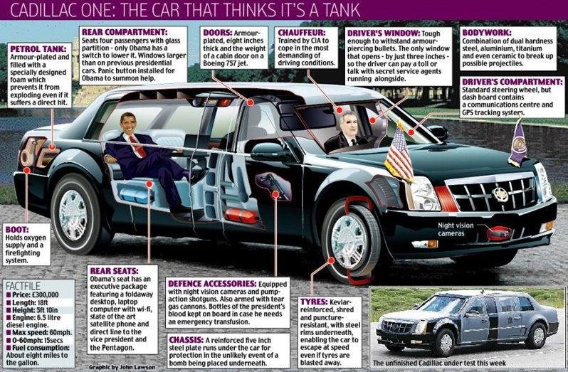 Inside United States Presidential Limousine Kaskus