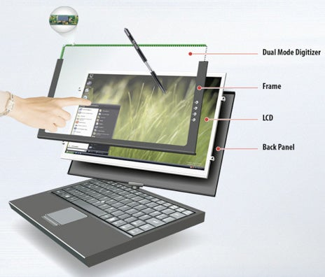 Will N-Trig DuoSense Power the Apple Tablet?