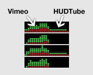 HUDTube Transports Your Web Videos Out of Your Browser so You Can Watch Them Like Downloaded Movies