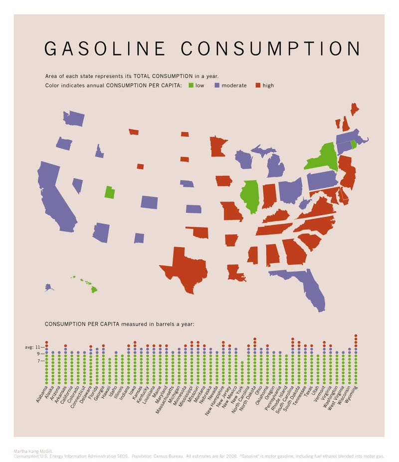 How Much Gas America Burns, Per Person