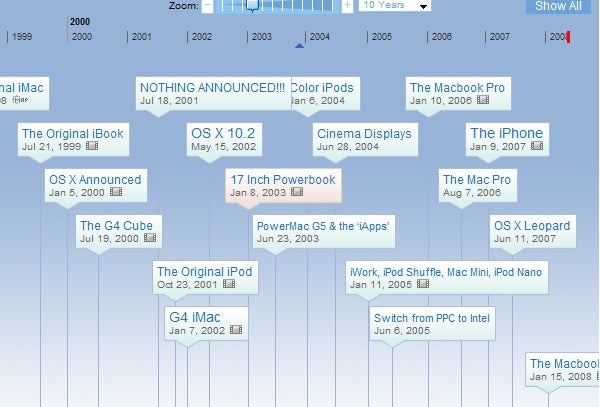 Interactive Timeline of Apple Announcements (With Video)