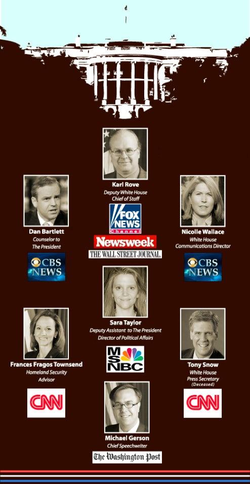 Bush Minions Welcomed Into Media
