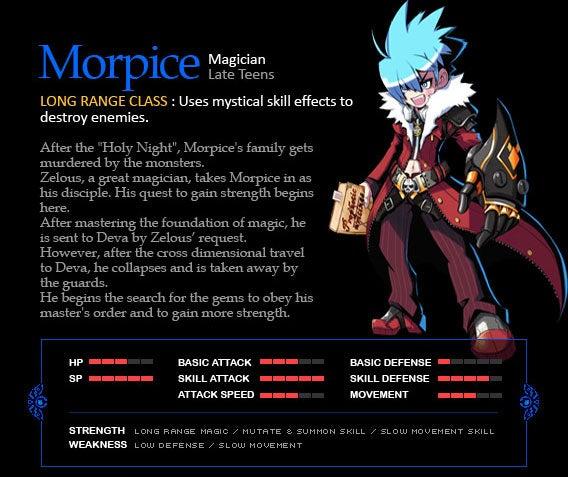 The Characters Of Zenonia 2