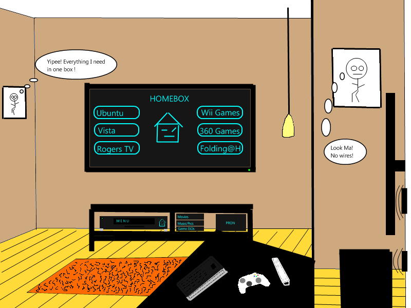 MS Paint Gadget Fantasies are as Twisted as They are Unlikely