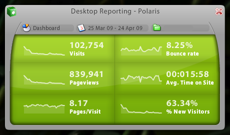 Polaris Brings Google Analytics to Your Desktop