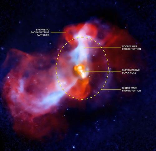 Super-massive black hole is a galactic super-volcano