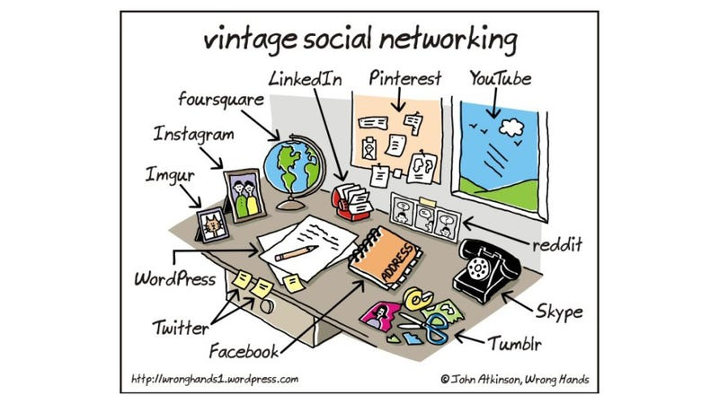 The Old World Translations for Modern Day Social Networks
