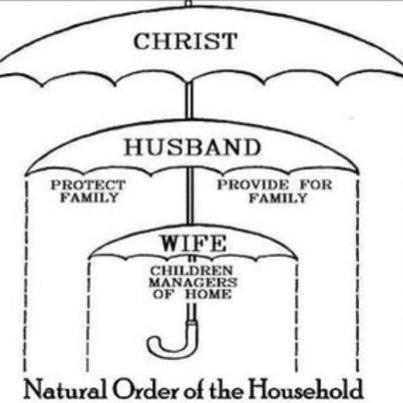 """""""Natural Order of the Household"""""""