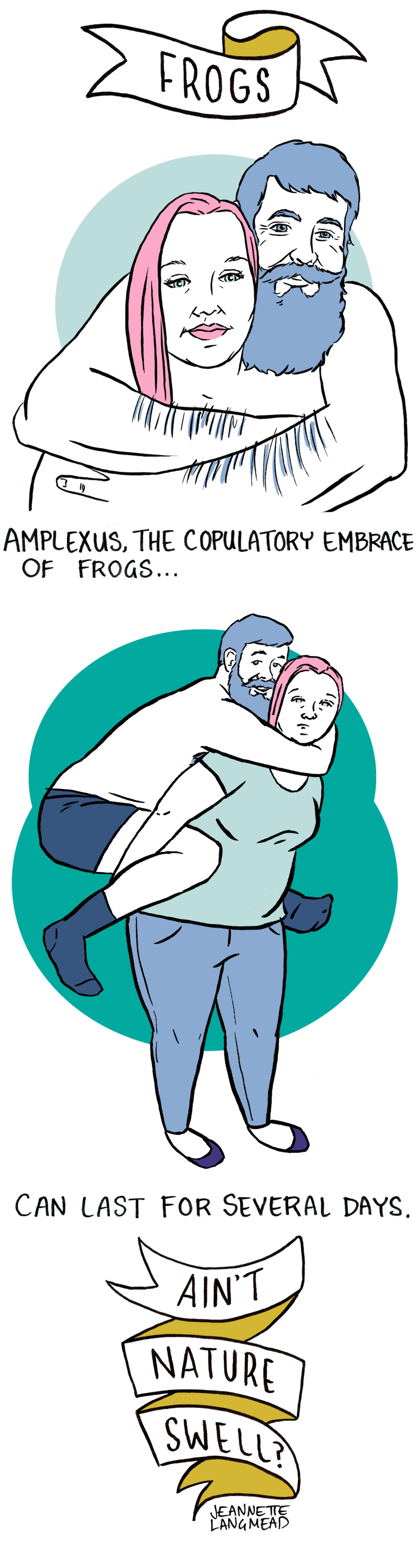 What if humans dated like animals?