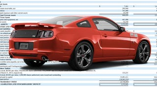 Mustang Tuner Saleen Says It Owes Millions Of Dollars, Has Only $7,261