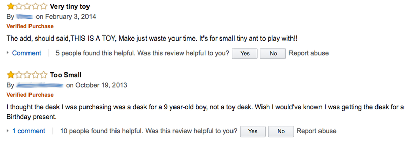 People on Amazon Are Really Pissed Off About This Miniature Desk Set