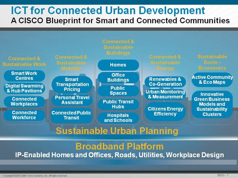 """The Dark Side of the """"Smart City"""""""