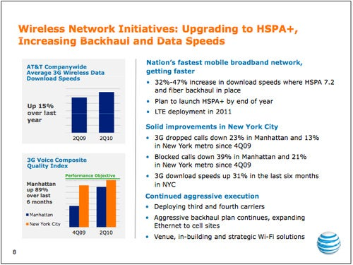 AT&T: NYC Improved, Sorry San Francisco