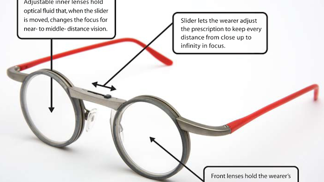 The Superfocus Eyeglasses NASA Astronauts Use in Space