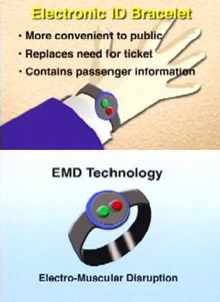 Prototype Remote-Activated Wrist Stun-Device Shocks You For Airplane Security