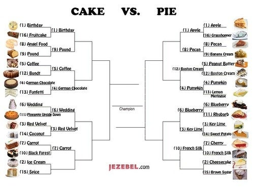 Last Chance To Determine The Pie Vs. Cake Sweet Sixteen