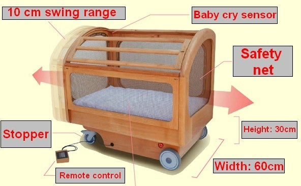 Robotic Crib Takes Care of Your Baby so You Can Go Out Drinking