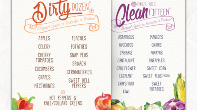 "Why You Shouldn't Buy Organic Based on the ""Dirty Dozen"" List"
