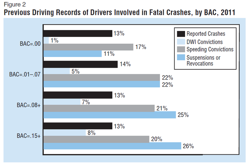 NHTSA asks America how they feel about in-car alcohol detection