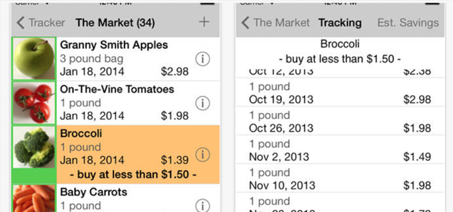 Grocery Budget Spreadsheet Your Grocery Budget With a