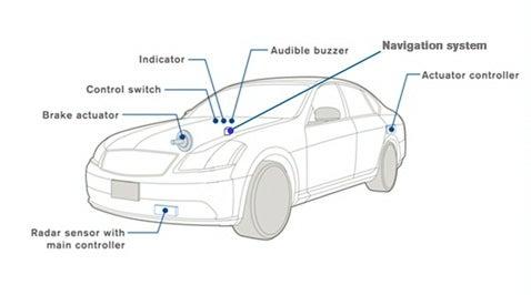 Nissan Develops Navigation-enabled Cruise Control