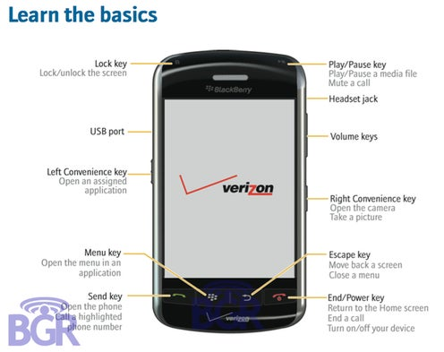 The BlackBerry Storm Should Launch on Verizon in November