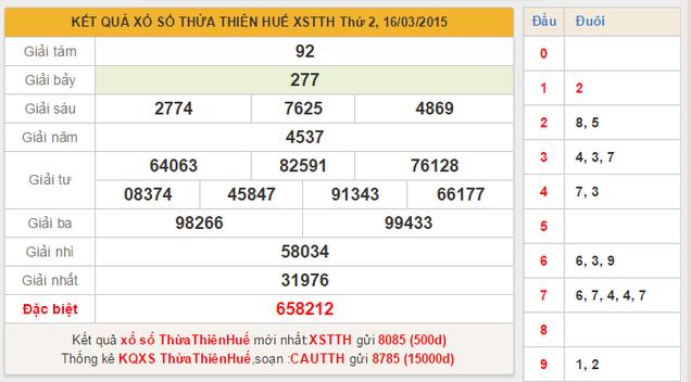 Dự đoán KQXSMT - xổ số Thừa Thiên Huế ngày 23/3/2015
