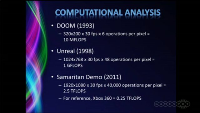 Unreal's Next Engine Will Need a Console At Least Ten Times More Powerful than the Xbox 360