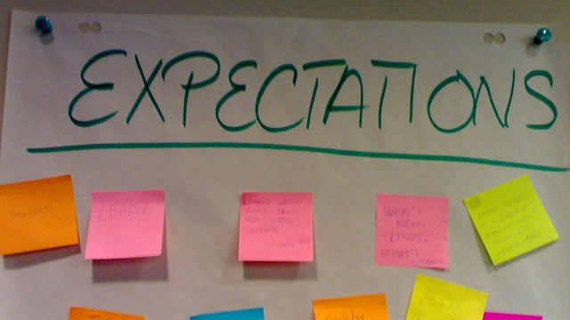 What We Expect Is What We Get