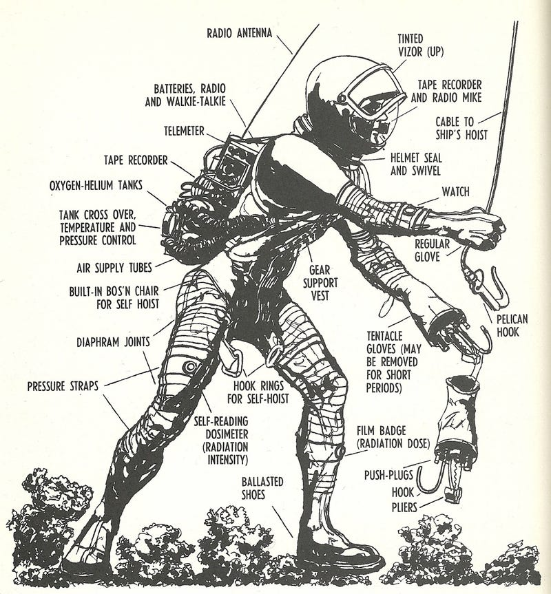 1960s spacesuit designs from Wernher von Braun's science fiction novel