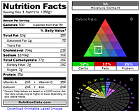 Nutritional information database