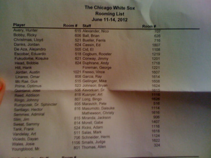 White Sox Hotel Rooming List Reveals Some Great Fake Names