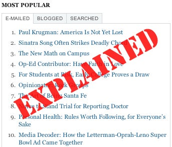 Secrets of The New York Times' Most-Emailed List, Revealed