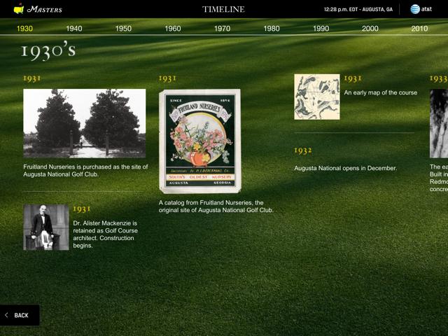 Masters App Gallery