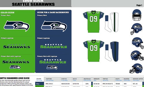 I Think We Can All Agree That The FAKE Seahawks' New Jerseys Are Hideous (With Update)