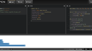 Preview HTML/JavaScript/CSS in codepen