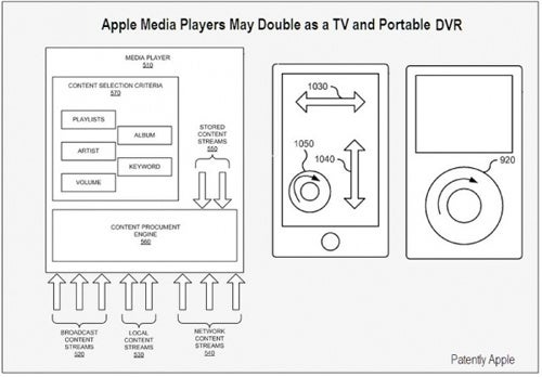 Apple Patent Shows iPods Capable Of Receiving and Recording Live TV