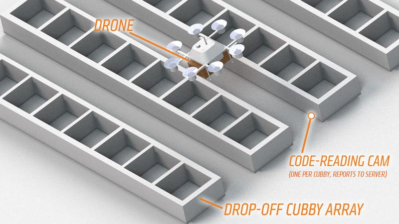 Amazon's Dream Of Flying Robots Delivering Crap Needs 5 Things To Work