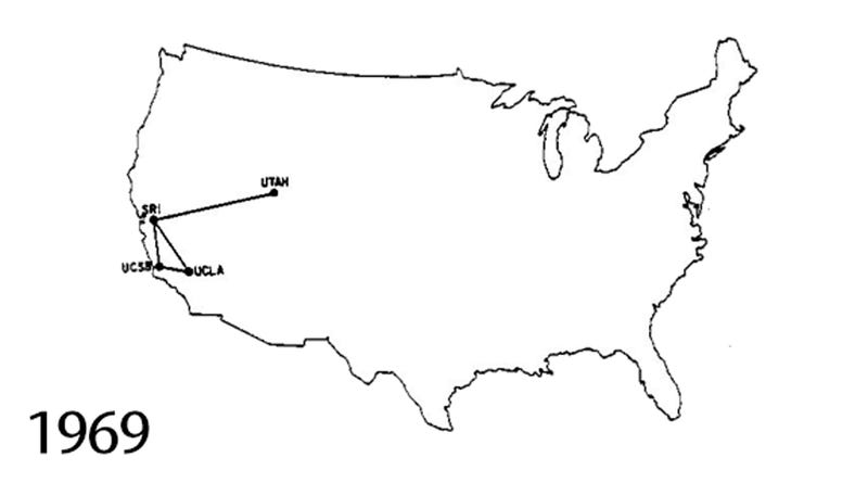 The Rise And Fall of the ARPANET (1969-1989) in One GIF
