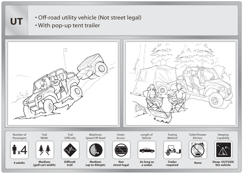 Yamaha Market-Testing Off-Road Mini ATV Camper Concepts