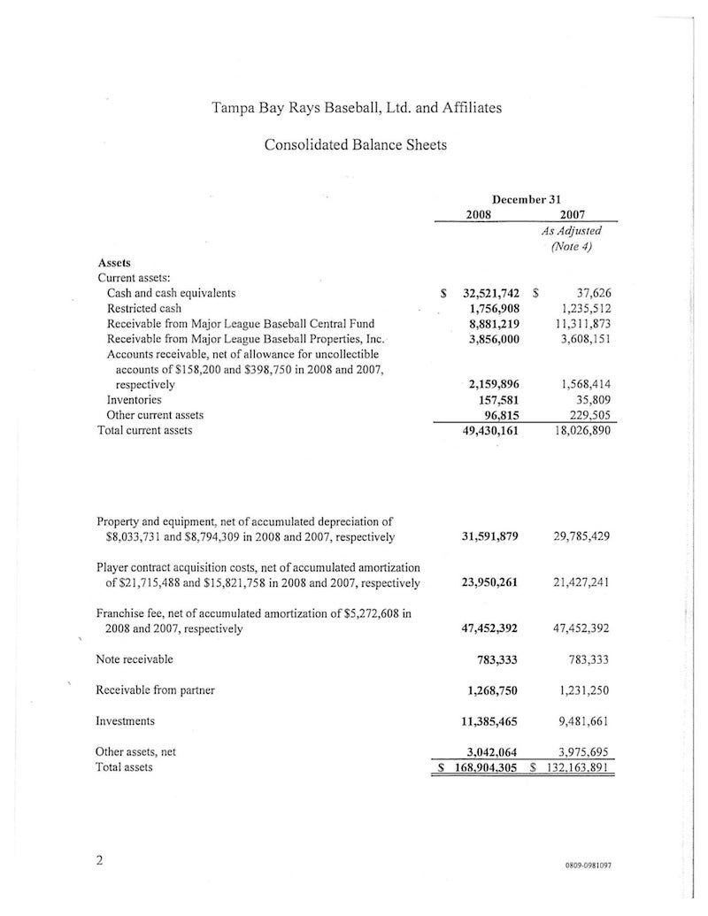 Tampa Bay Rays Financial Documents