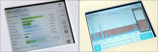 We Want This: Free Energy Monitors and Smart Meters