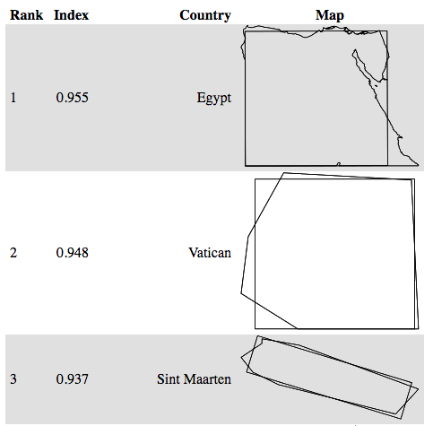 Egypt Is Such a Beautiful Rectangle, Man