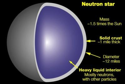 Neutron Star Crusts Are 10 Billion Times Stronger Than Steel