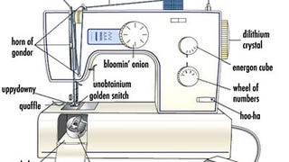 I want to SEW.