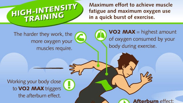 This Interval Training Infographic Helps You Pick the Right Workout