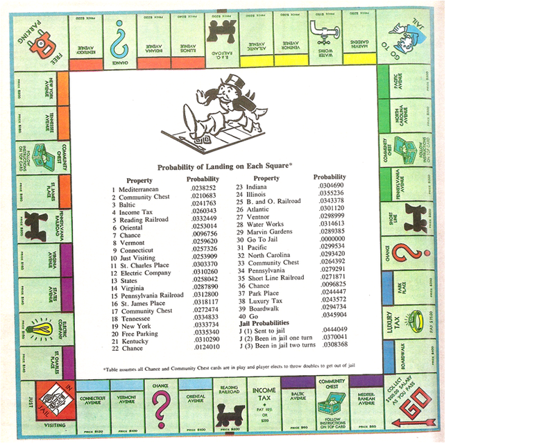 Monopoly Here & Now: The World Edition Impressions